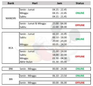jadwal lengkap bank